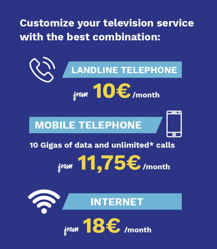 Telecable offer secure mobile and landline phones, television and internet access in Alicante and Murcia